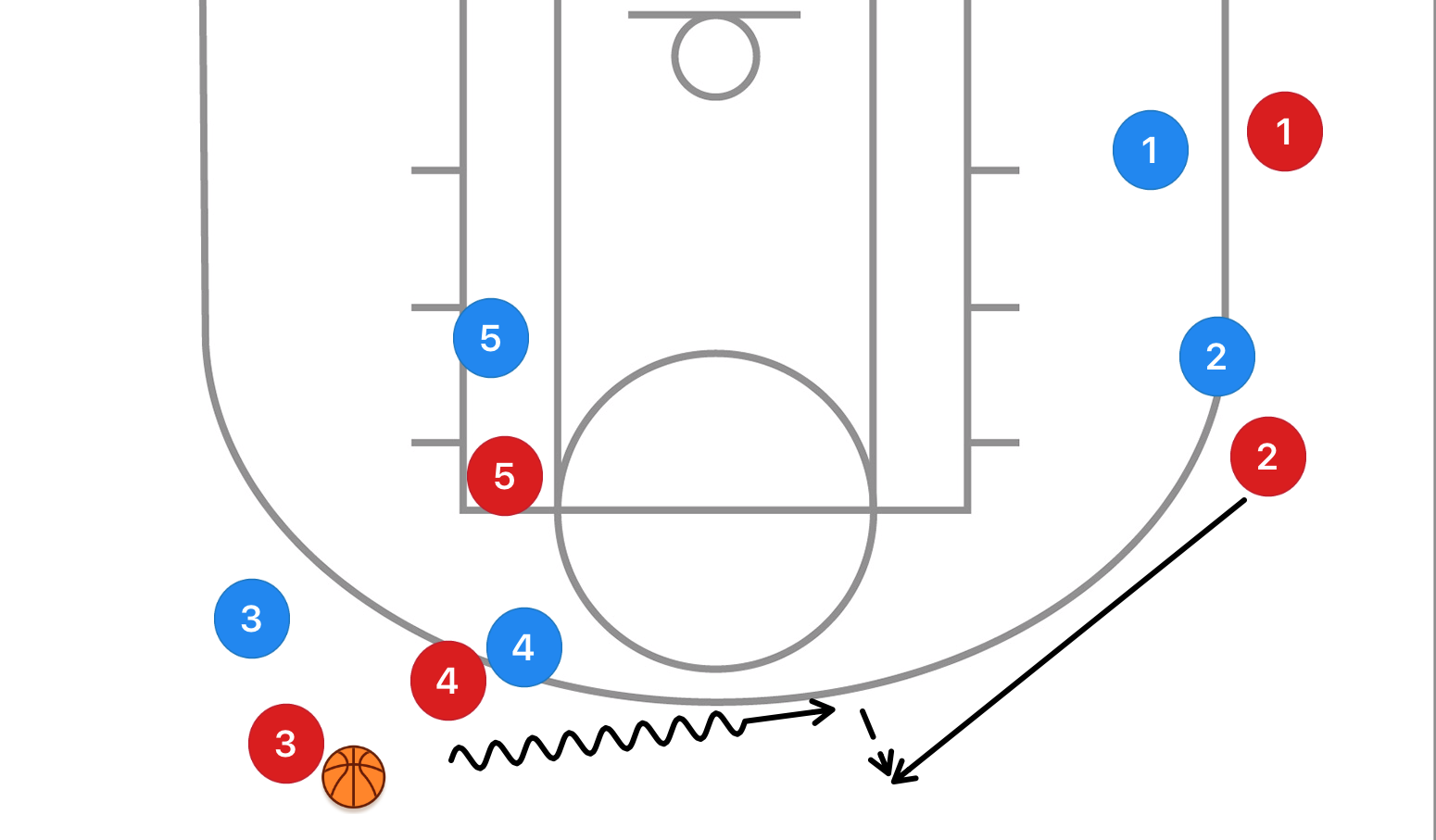 4 out 1 in motion offense drills pdf